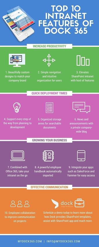 Top 10 Intranet Features infographic.jpg