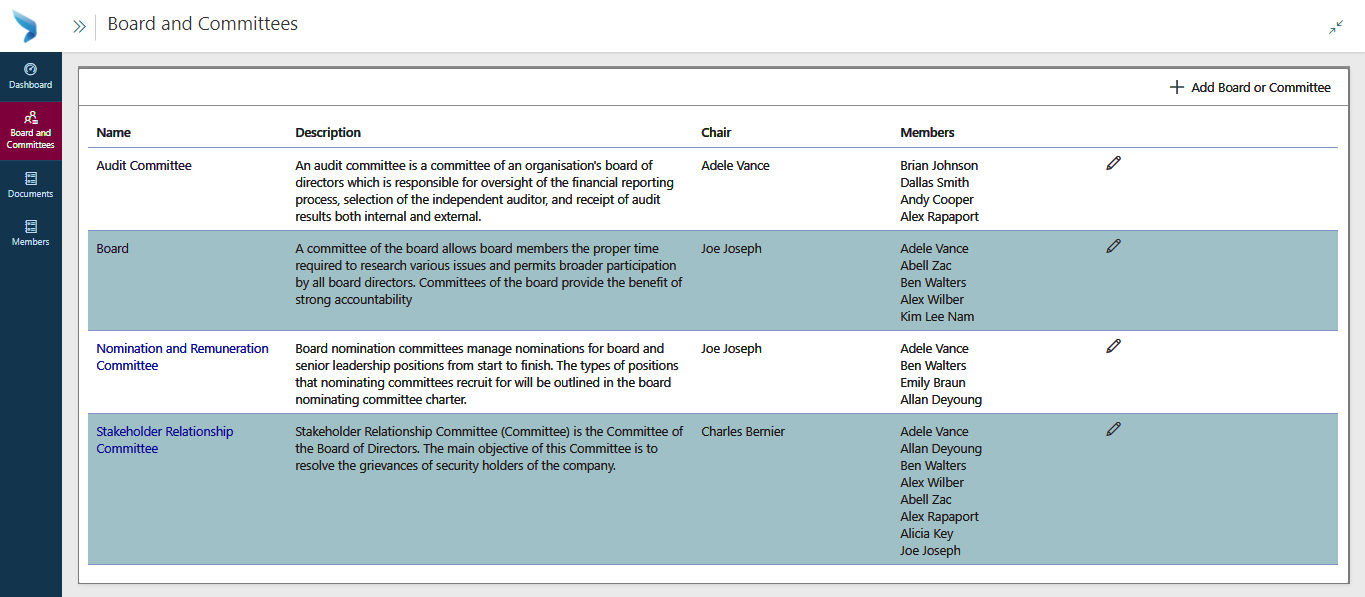 2. Board and Committees - Copy