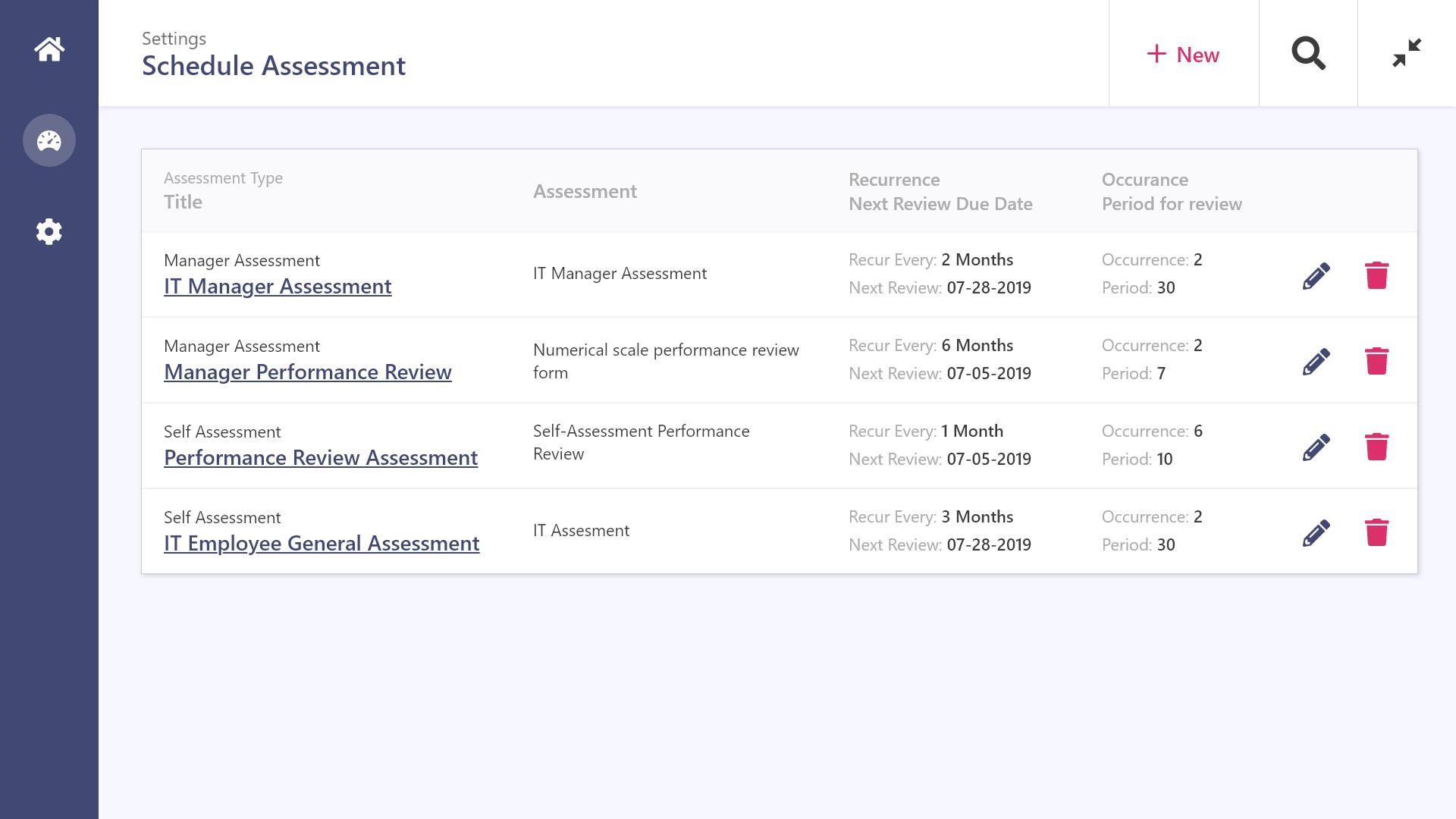 Dock 365 Employee Performance  Schedule